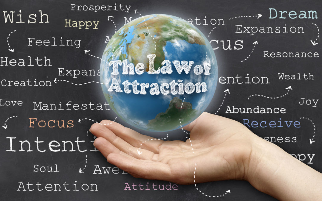 Find a Point of Attraction